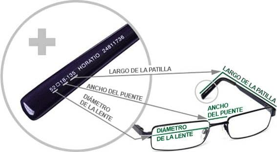 e805632e7a Medidas de la montura | Specsavers Ópticas España